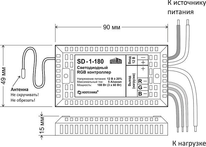 Габариты силового блока SD-1-180