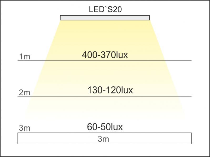Verso LED'S10-T8 световой поток